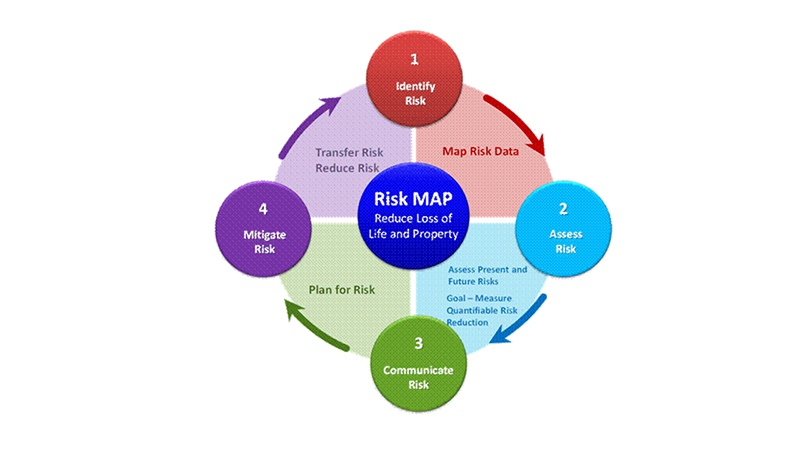 quality projects ltd risk management plan essay Compromises in quality and safety if the risk occurs  rsb project risk management process is summarized in the following steps  risk management plan risk.